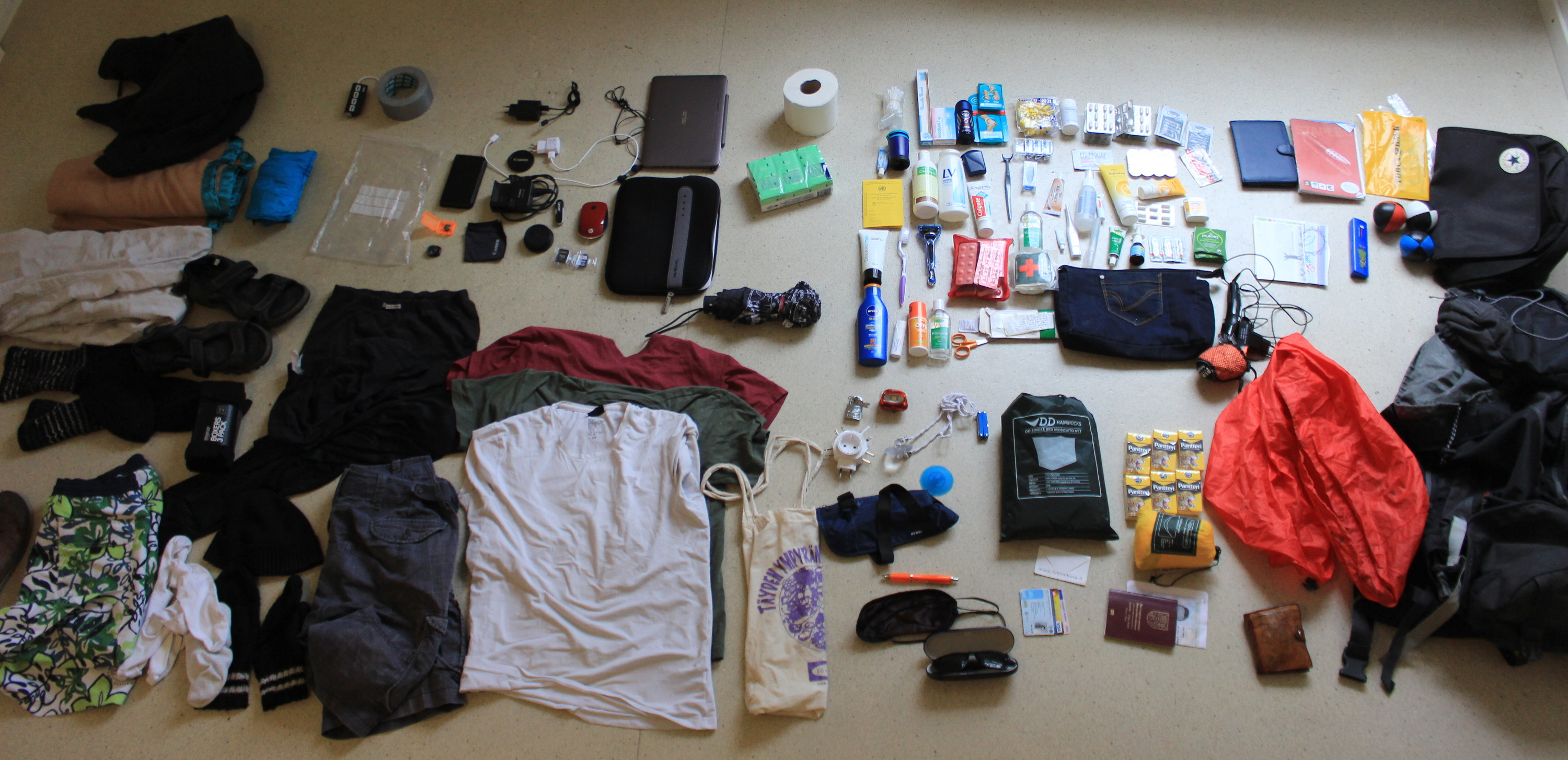 Items to pack for a trip around the world. Packing for a round the world trip list.